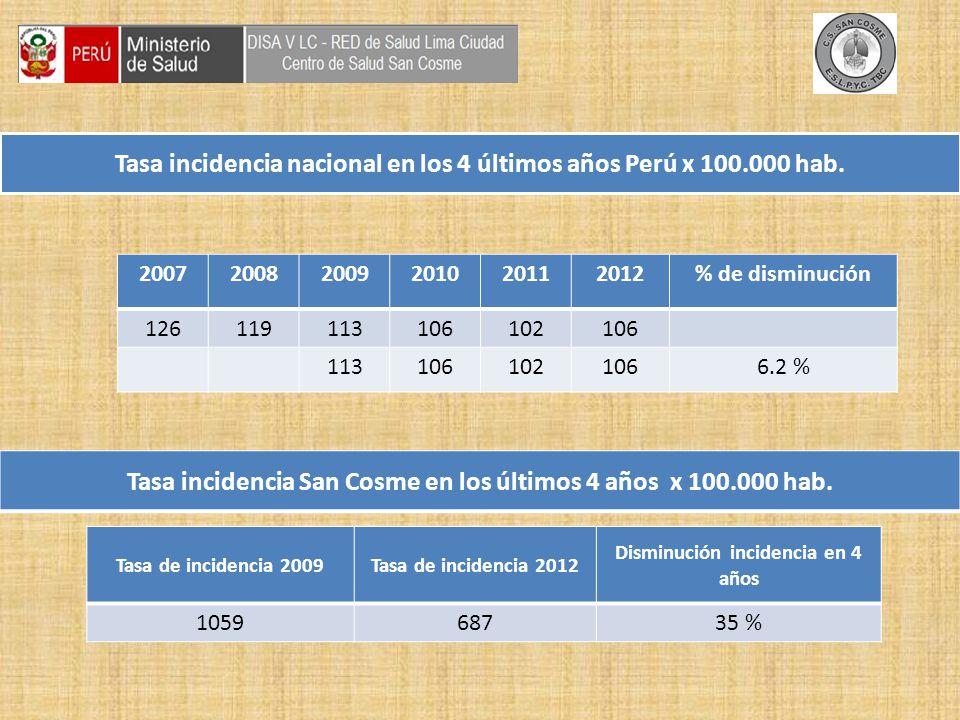 Tasa incidencia nacional en los 4 últimos años Perú x 100.000 hab.