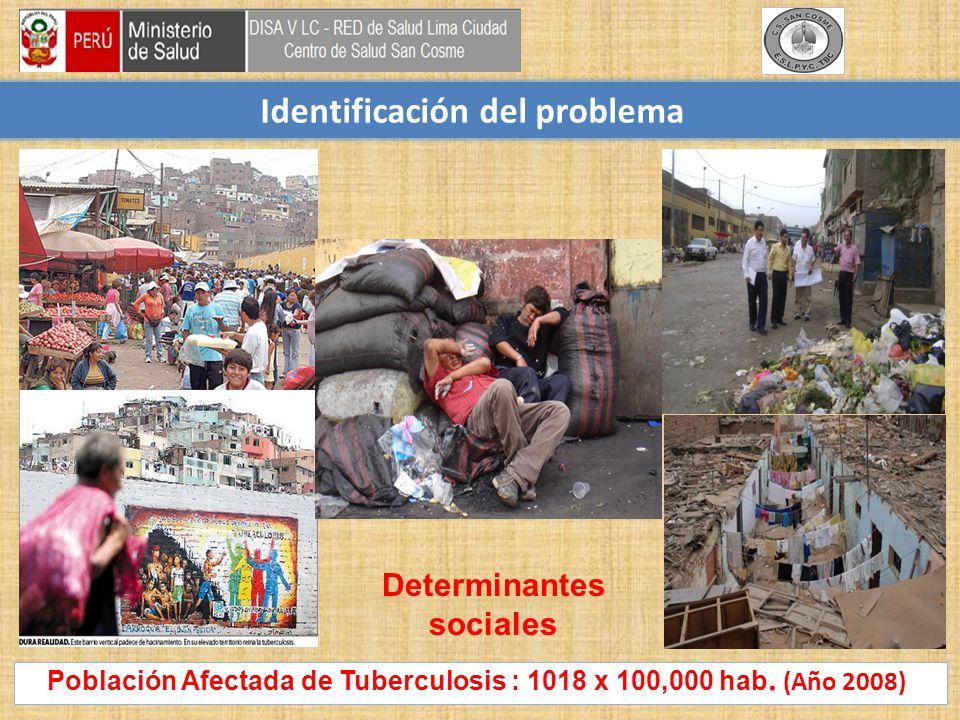 Identificación del problema Población Afectada de Tuberculosis : 1018 x 100,000 hab.