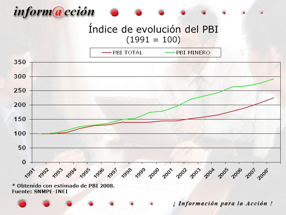 * Obtenido con estimado de PBI 2008. Fuente: SNMPE-INEI Índice de evolución del PBI (1991 = 100)