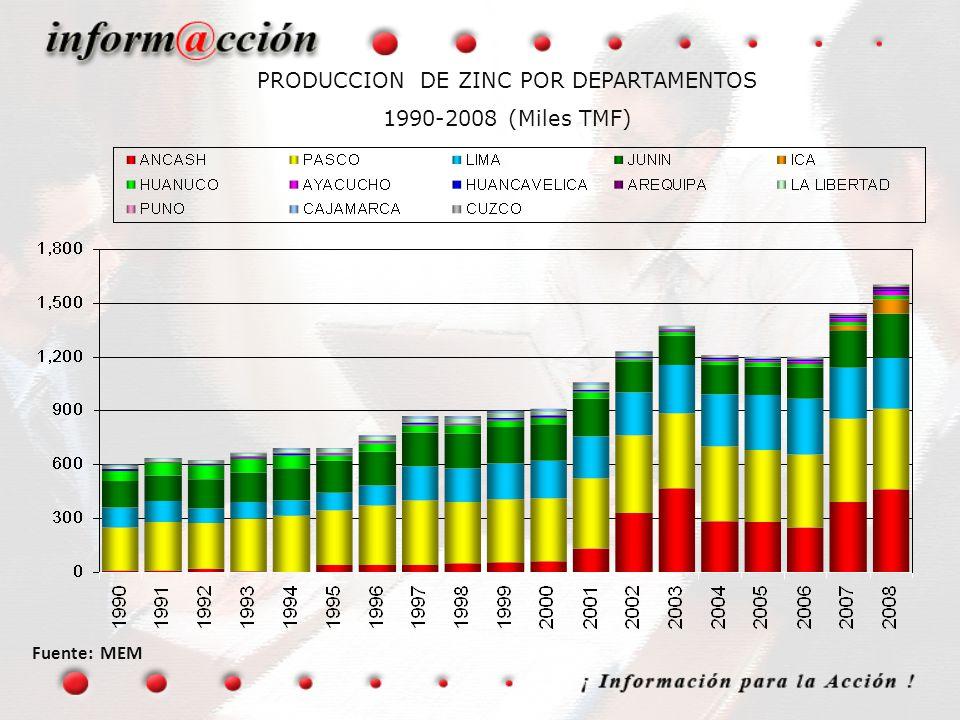 PRODUCCION DE PLOMO POR DEPARTAMENTOS 1991-2008 (Miles TMF)