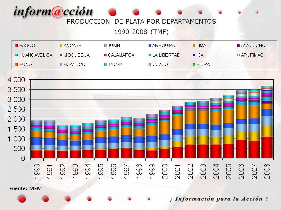 PRODUCCION DE PLATA POR DEPARTAMENTOS 1990-2008 (TMF) Fuente: MEM