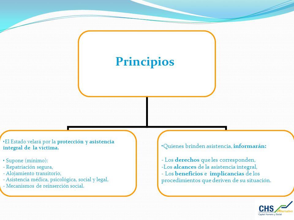 Principios El Estado velará por la protección y asistencia integral de la víctima. Supone (mínimo): - Repatriación segura, - Alojamiento transitorio,