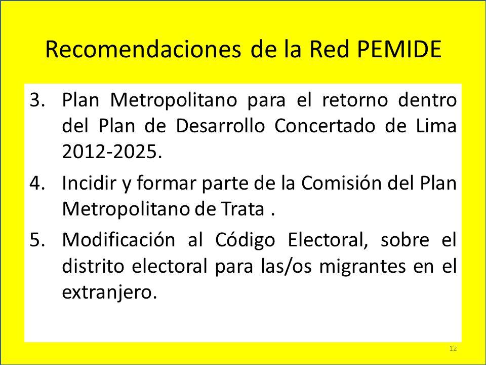 12 3.Plan Metropolitano para el retorno dentro del Plan de Desarrollo Concertado de Lima 2012-2025. 4.Incidir y formar parte de la Comisión del Plan M