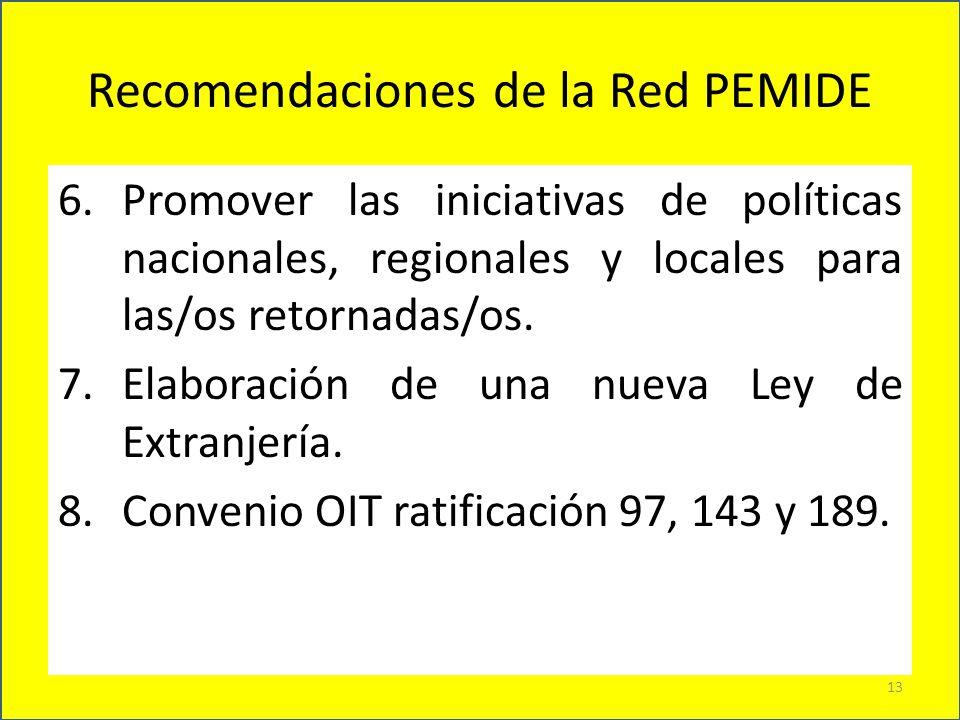 13 6.Promover las iniciativas de políticas nacionales, regionales y locales para las/os retornadas/os. 7.Elaboración de una nueva Ley de Extranjería.