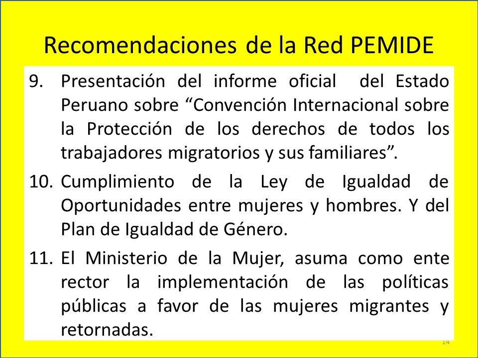 Recomendaciones de la Red PEMIDE 14 9.Presentación del informe oficial del Estado Peruano sobre Convención Internacional sobre la Protección de los de