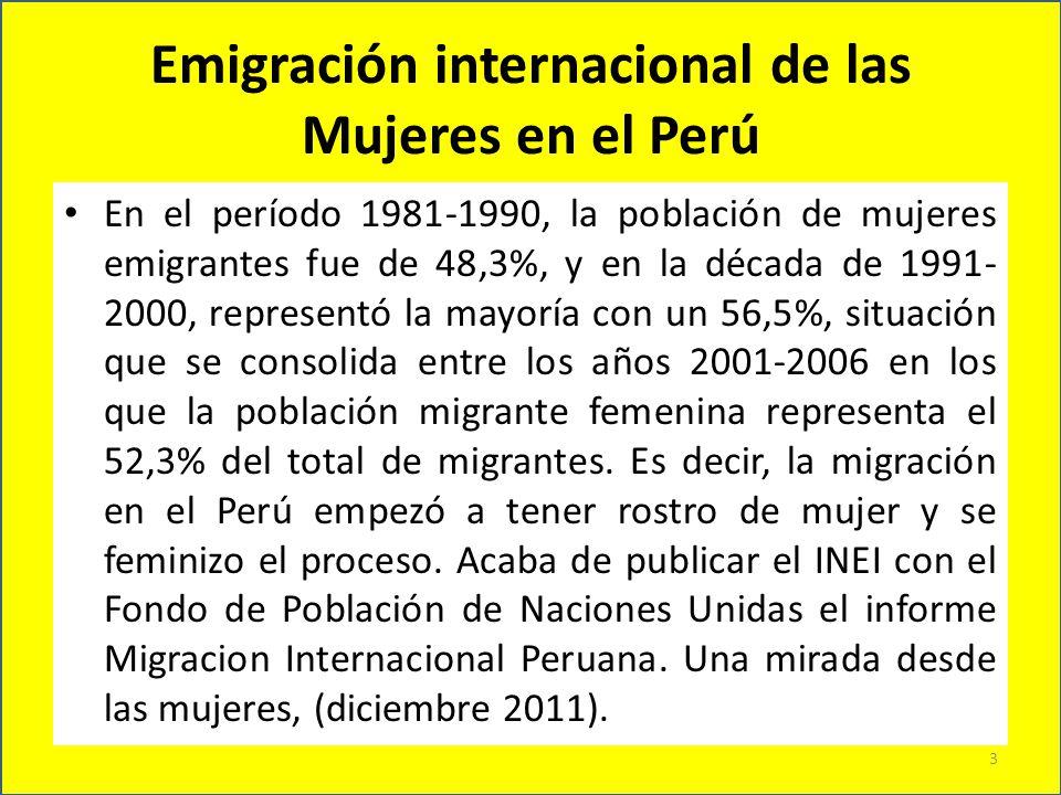 Emigración internacional de las Mujeres en el Perú Emigrantes en el período 1994-2010 por ocupación Nº MujeresOcupacionesPorcentajeNº de hombresOcupacionesPorcentaje 196 137estudiantes21,3%214 890estudiantes24,1% 192 998amas de casa21,0%146 376 empleados de oficina 16,4% 99 878 empleadas de oficina 10,9%137 755 trabajadores de servicios, vendedores de comercio y mercado 15,4% 88 926 profesionale s, científicas e intelectuales 9,7%81 214 profesionales, científicos e intelectuales 9,1% 85 743trabajadoras de servicios, vendedoras de comercio y mercado 9,3%61 720técnicos y profesionales de nivel medio 6,9% 4