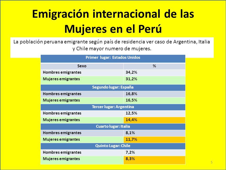 Emigración internacional de las Mujeres en el Perú La población peruana emigrante según país de residencia ver caso de Argentina, Italia y Chile mayor