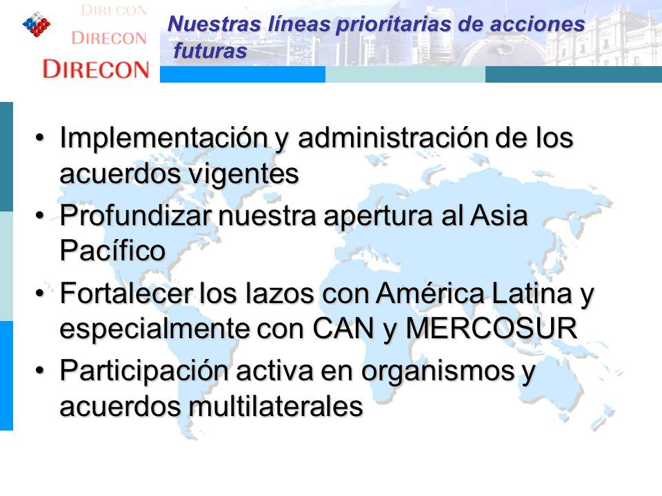 10 Nuestras líneas prioritarias de acciones futuras futuras Implementación y administración de los acuerdos vigentesImplementación y administración de