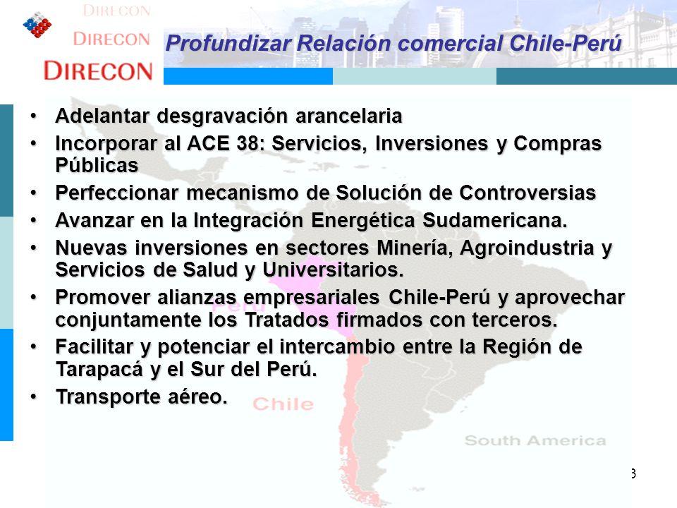 13 Profundizar Relación comercial Chile-Perú Adelantar desgravación arancelariaAdelantar desgravación arancelaria Incorporar al ACE 38: Servicios, Inv