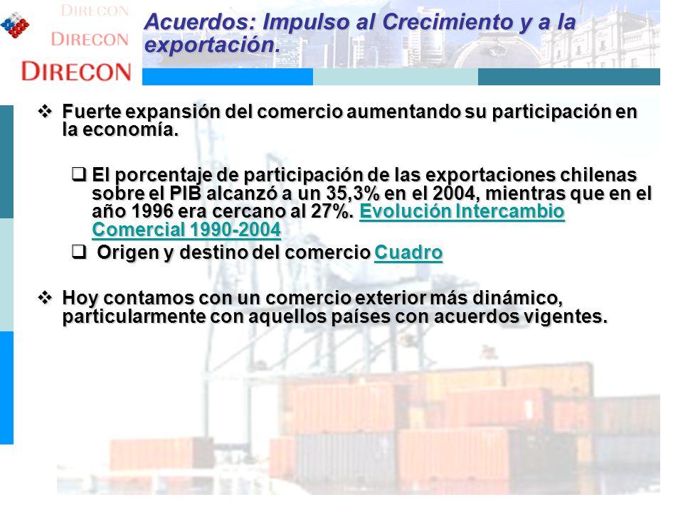 2 Acuerdos: Impulso al Crecimiento y a la exportación. Fuerte expansión del comercio aumentando su participación en la economía. Fuerte expansión del
