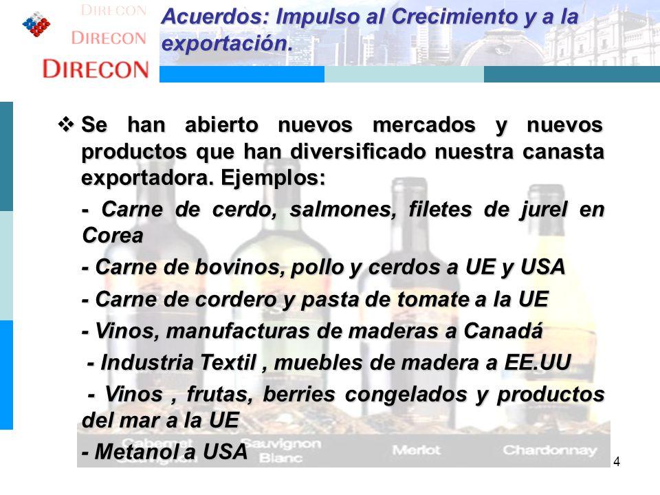 4 Acuerdos: Impulso al Crecimiento y a la exportación. Se han abierto nuevos mercados y nuevos productos que han diversificado nuestra canasta exporta