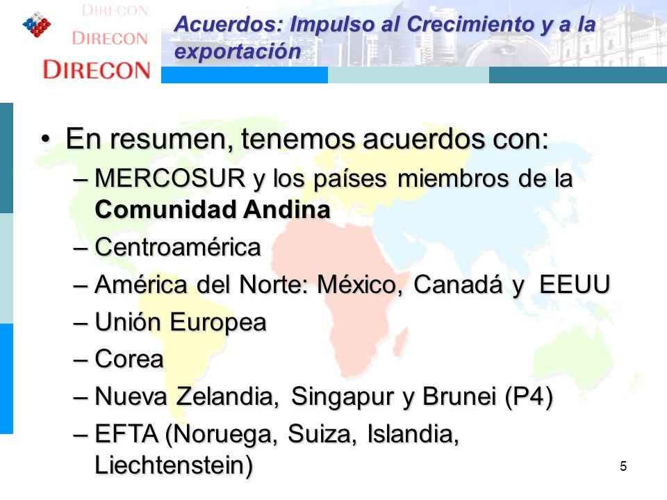 5 Acuerdos: Impulso al Crecimiento y a la exportación En resumen, tenemos acuerdos con:En resumen, tenemos acuerdos con: –MERCOSUR y los países miembr