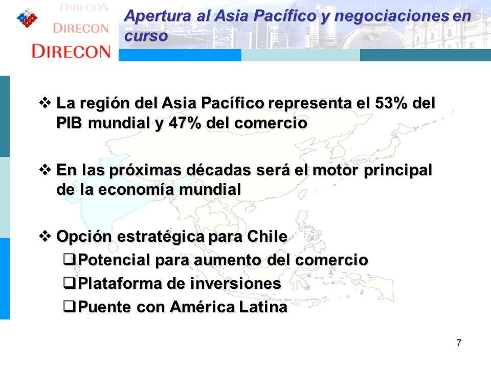 7 Apertura al Asia Pacífico y negociaciones en curso La región del Asia Pacífico representa el 53% del PIB mundial y 47% del comercio La región del As