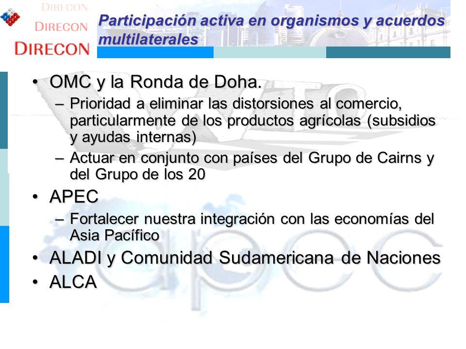 9 OMC y la Ronda de Doha.OMC y la Ronda de Doha. –Prioridad a eliminar las distorsiones al comercio, particularmente de los productos agrícolas (subsi