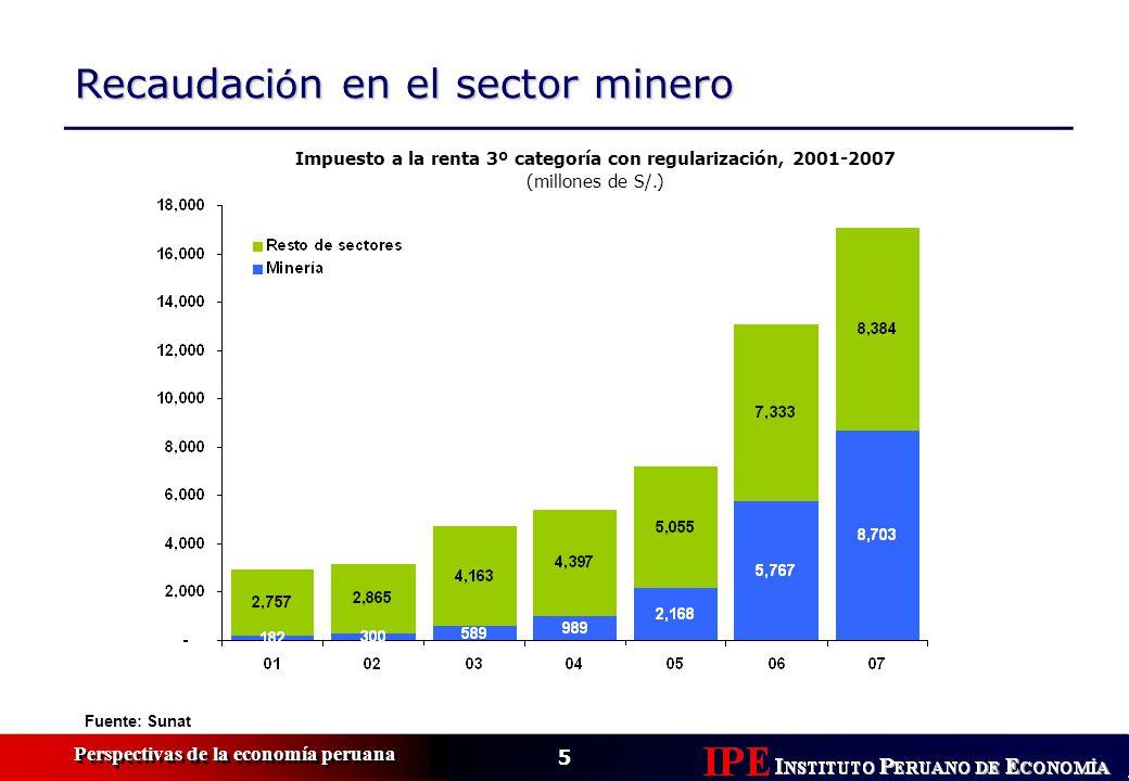 5 Perspectivas de la economía peruana Recaudaci ó n en el sector minero Impuesto a la renta 3º categoría con regularización, 2001-2007 (millones de S/.) Fuente: Sunat