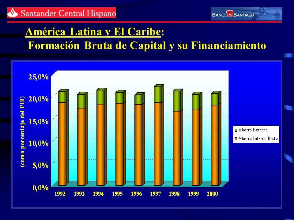 América Latina y El Caribe: Formación Bruta de Capital y su Financiamiento