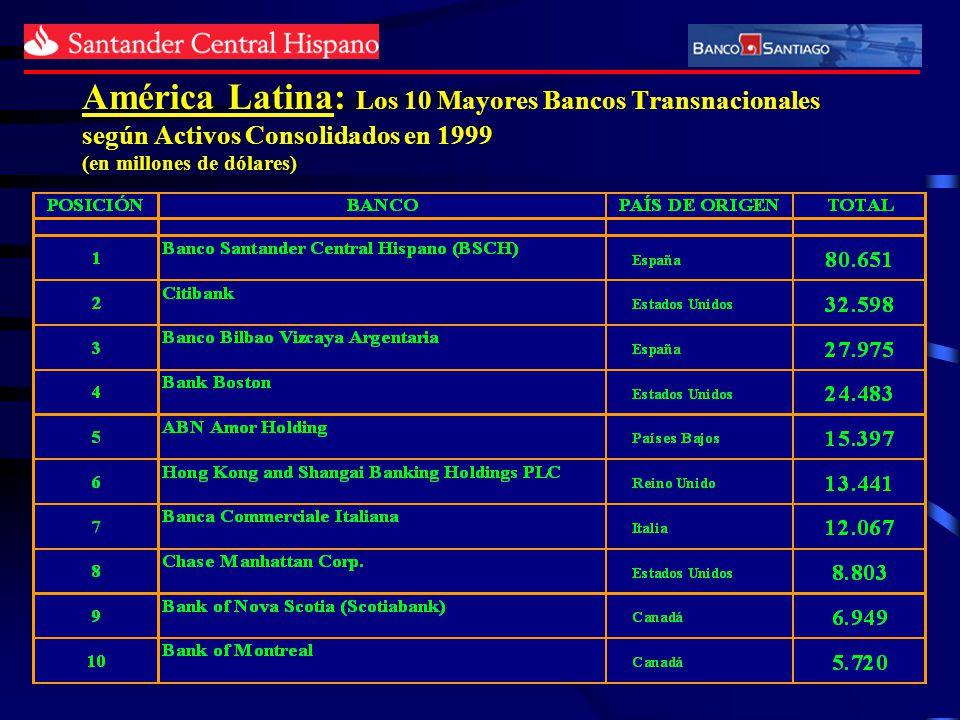 América Latina: Los 10 Mayores Bancos Transnacionales según Activos Consolidados en 1999 (en millones de dólares)