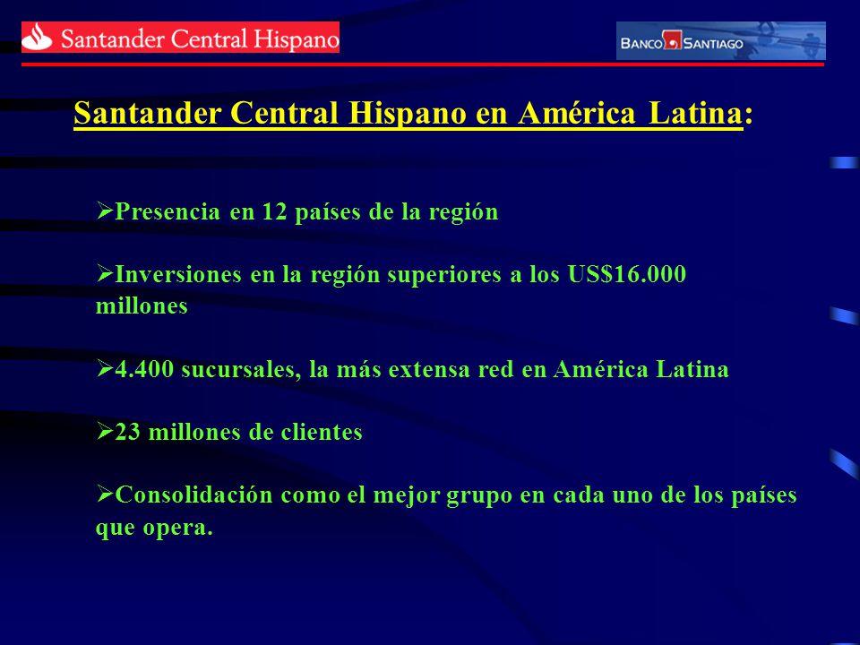 Santander Central Hispano en América Latina: Presencia en 12 países de la región Inversiones en la región superiores a los US$16.000 millones 4.400 su