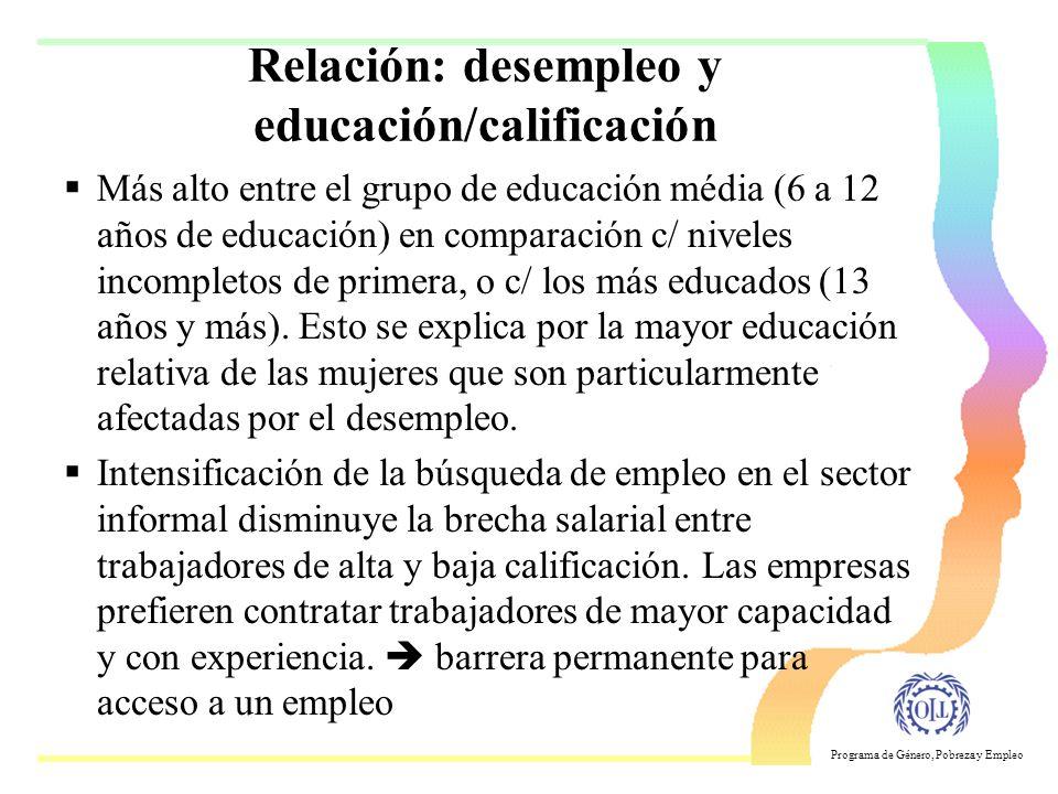 Programa de Género, Pobreza y Empleo Desempleo juvenil - fenómeno y causas 3 factores principales: Nivel de la pobreza; Cambios en demanda laboral (to