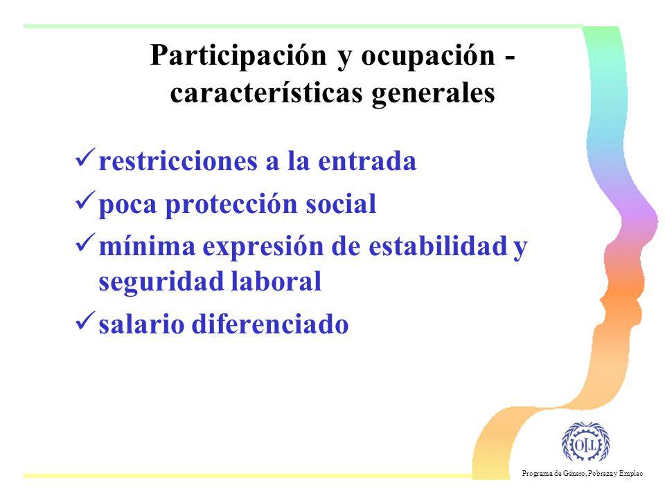 Programa de Género, Pobreza y Empleo Población Joven de A. Latina Demografia: PEA Juvenil: 24.4% de la PEA total. Entre la población joven: total 58%;
