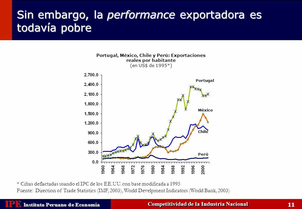 12 Seguimos siendo un país relativamente cerrado Competitividad de la Industria Nacional Índice de apertura comercial del Perú y otros países, 2001 (exportaciones e importaciones en porcentaje del PBI) Fuentes: Fondo Monetario Internacional, Banco Central de Reserva del Perú e IPE El intercambio comercial peruano es insuficiente en relación al tamaño de la economía, y ello limita el crecimiento.
