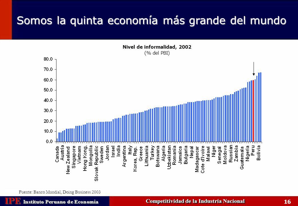 17 Debemos aumentar nuestra productividad: el problema de la infraestructura productiva...