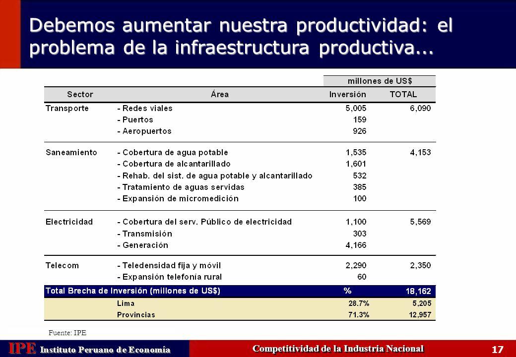 18...el sector privado debe suplir al Estado en la provisión de infraestructura productiva...