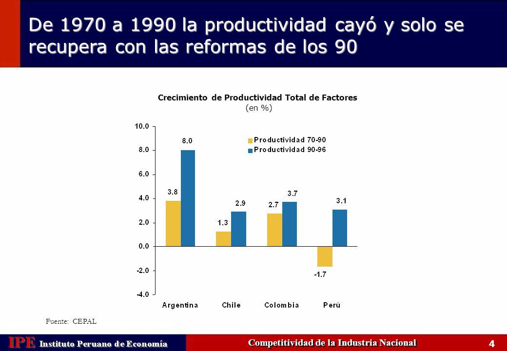 5 El Péru ha liberalizado significativamente su comercio Competitividad de la Industria Nacional Arancel promedio Peru (en % ad valorem) La liberalización comercial en el Perú a promovido una fuerte reestructuración de la industria nacional.