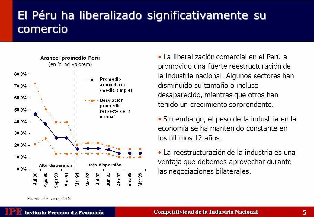 6 Cómo se ha liberalizado la industria Competitividad de la Industria Nacional Hemos visto caer el nivel promedio de los aranceles.