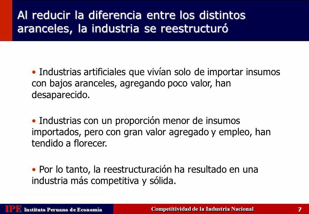 8 La reestructuración industrial en el Perú Competitividad de la Industria Nacional Crecimiento de sectores industriales (tasas de crecimiento promedio, 1990 - 2000) 5% de crecimiento promedio Crecimiento medio Decrecimiento 13% de crecimiento promedio -70% Muy alto crecimiento Fuente: MITINCI
