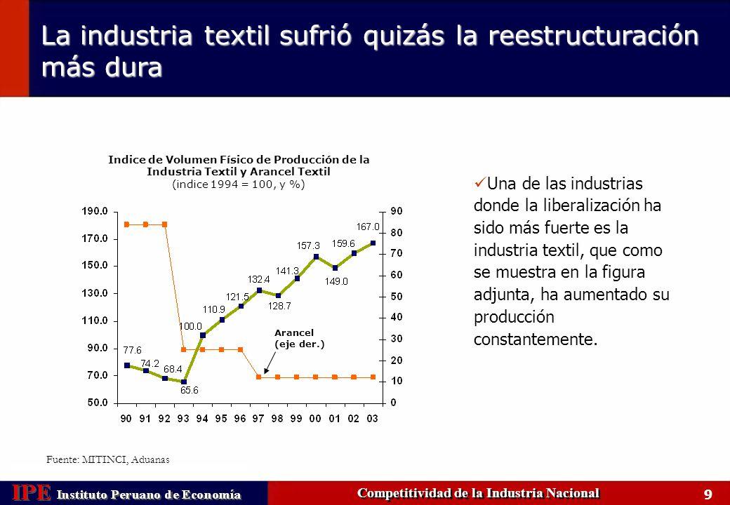 10 Exportación de textiles alcanzaron los US$ 819 mill.