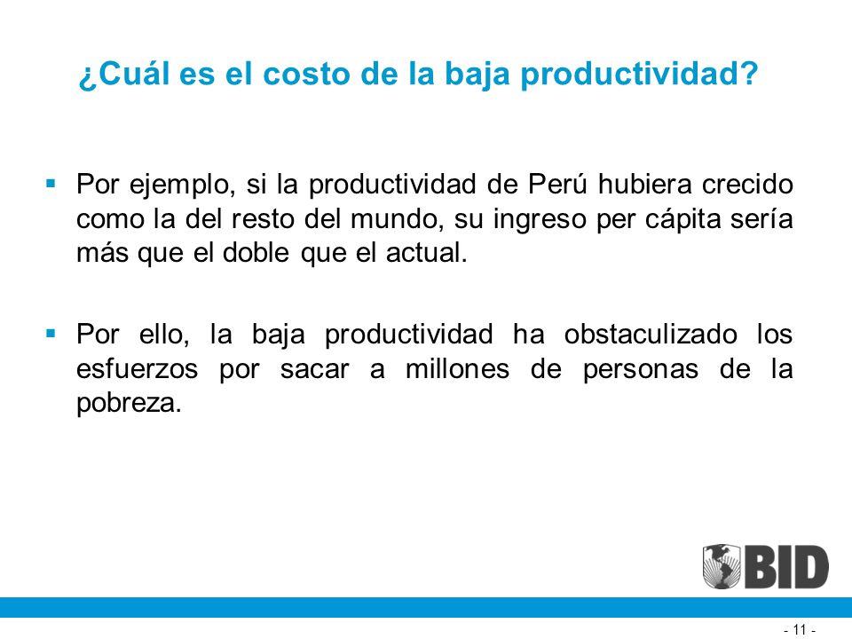 ¿Cuál es el costo de la baja productividad.