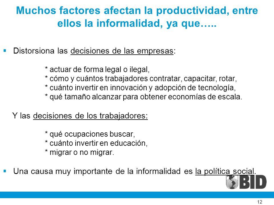 12 Muchos factores afectan la productividad, entre ellos la informalidad, ya que….. Distorsiona las decisiones de las empresas: * actuar de forma lega