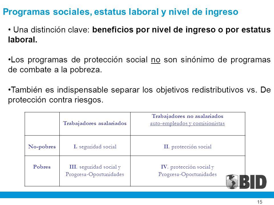 15 Programas sociales, estatus laboral y nivel de ingreso Trabajadores asalariados Trabajadores no asalariados auto-empleados y comisionistas No-pobresI.