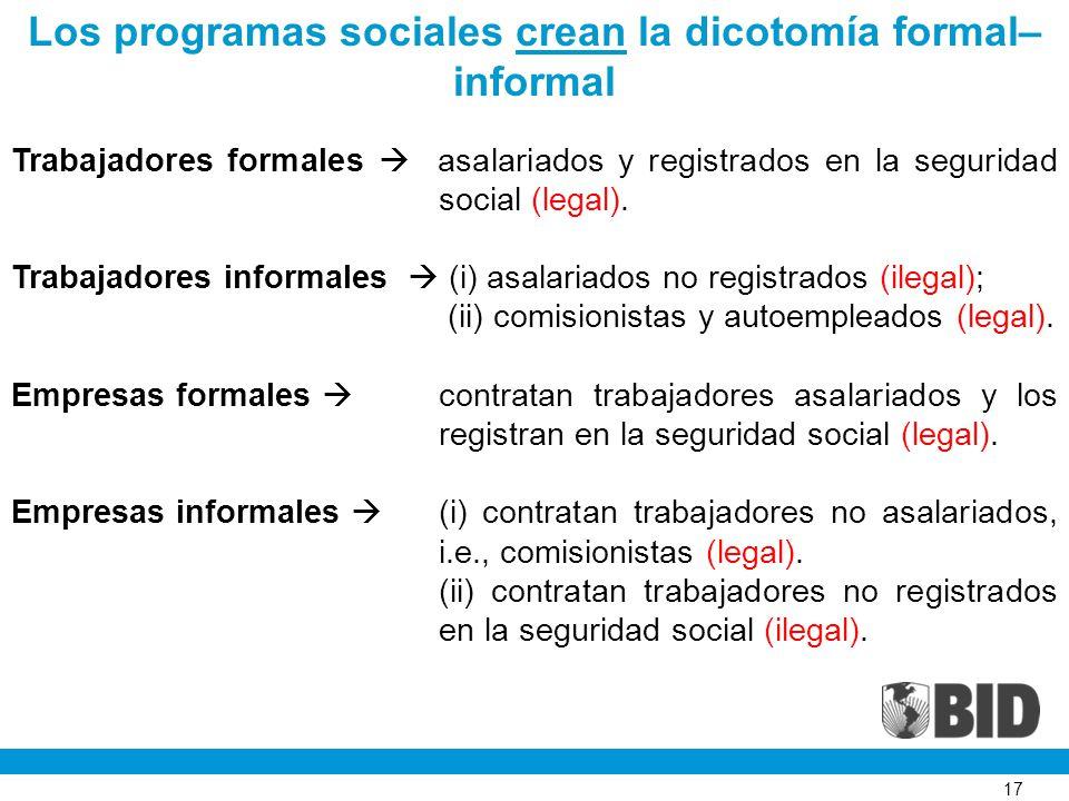 17 Trabajadores formales asalariados y registrados en la seguridad social (legal). Trabajadores informales (i) asalariados no registrados (ilegal); (i