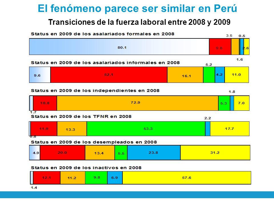 El fenómeno parece ser similar en Perú Transiciones de la fuerza laboral entre 2008 y 2009