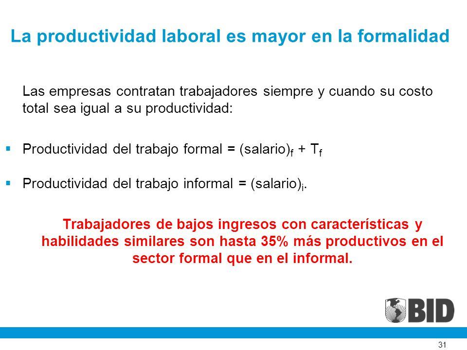 31 La productividad laboral es mayor en la formalidad Las empresas contratan trabajadores siempre y cuando su costo total sea igual a su productividad: Productividad del trabajo formal = (salario) f + T f Productividad del trabajo informal = (salario) i.