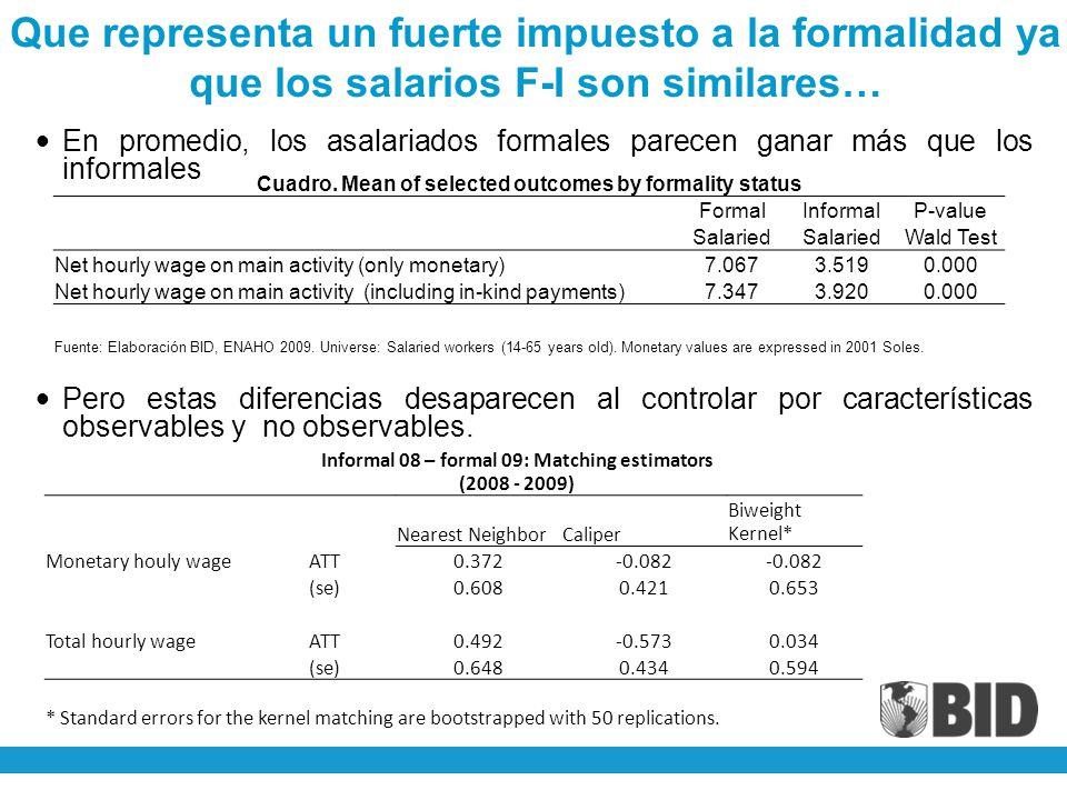 Que representa un fuerte impuesto a la formalidad ya que los salarios F-I son similares… En promedio, los asalariados formales parecen ganar más que los informales Cuadro.