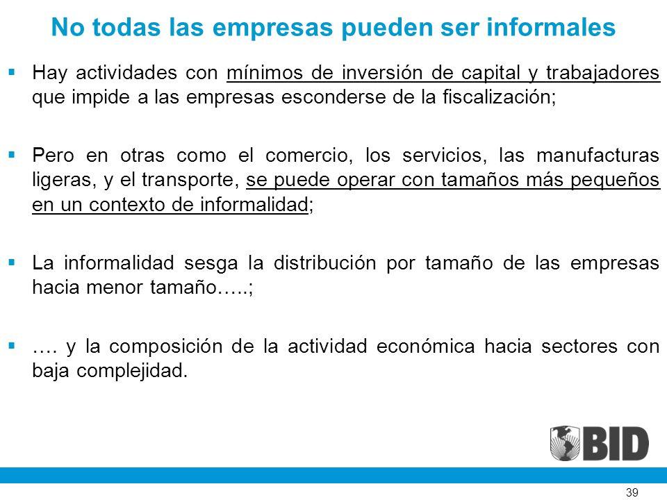 39 No todas las empresas pueden ser informales Hay actividades con mínimos de inversión de capital y trabajadores que impide a las empresas esconderse