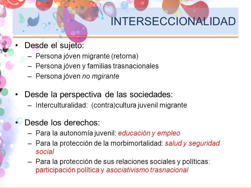 INTERSECCIONALIDAD Desde el sujeto: –Persona jóven migrante (retorna) –Persona jóven y familias trasnacionales –Persona jóven no mgirante Desde la per