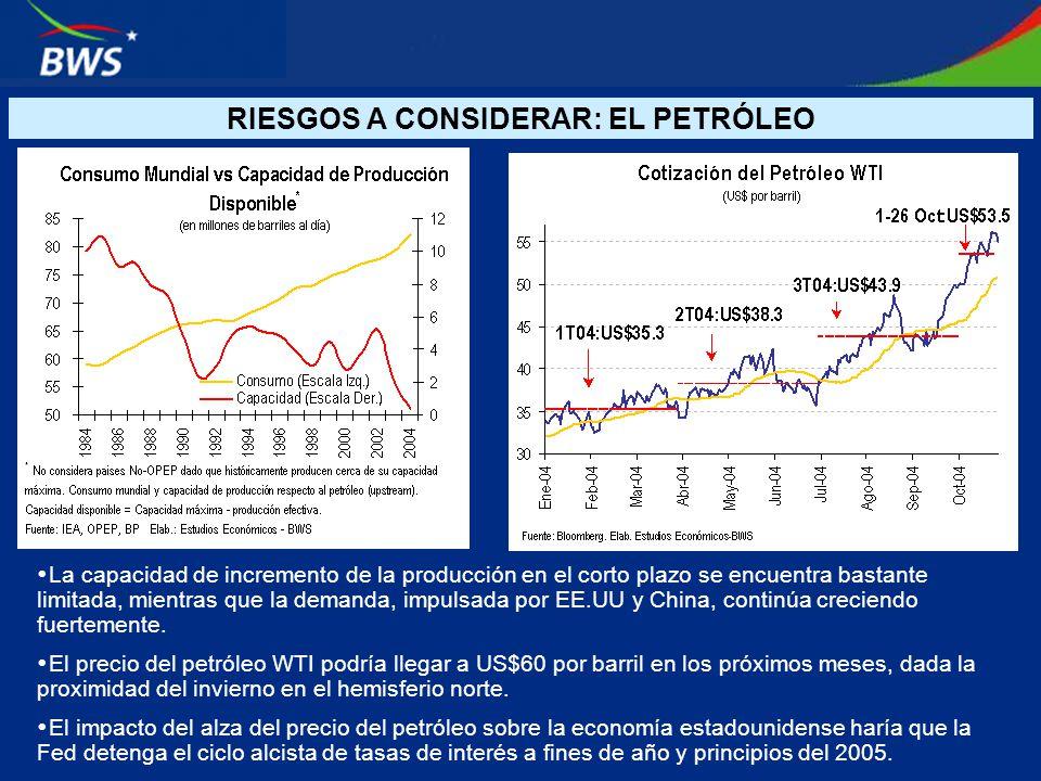 RIESGOS A CONSIDERAR: EL PETRÓLEO La capacidad de incremento de la producción en el corto plazo se encuentra bastante limitada, mientras que la demand