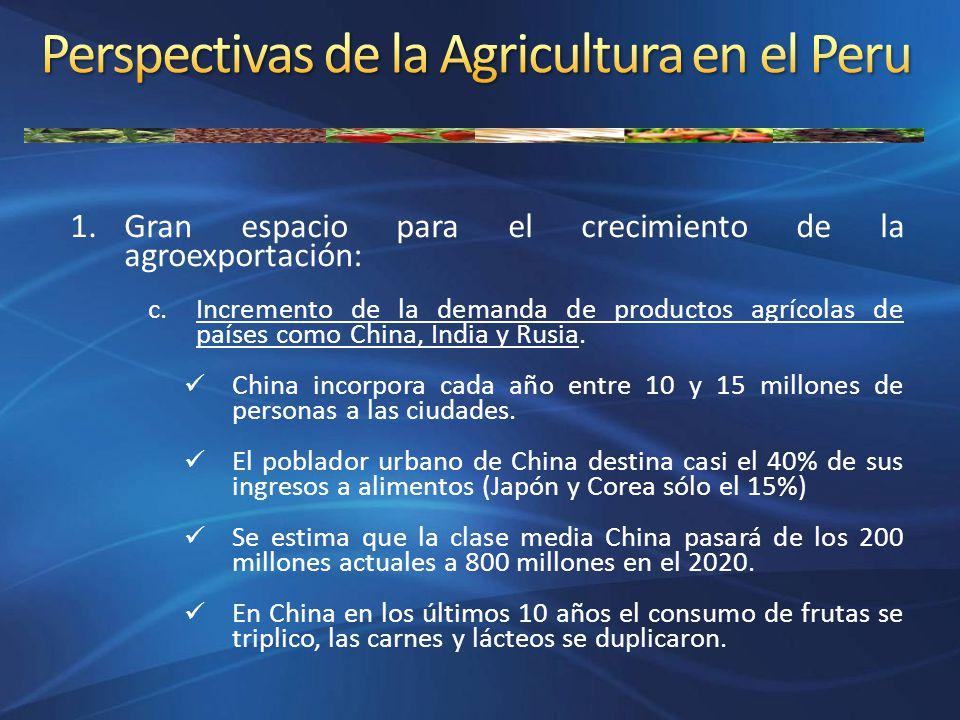 1.Gran espacio para el crecimiento de la agroexportación: c.Incremento de la demanda de productos agrícolas de países como China, India y Rusia. China