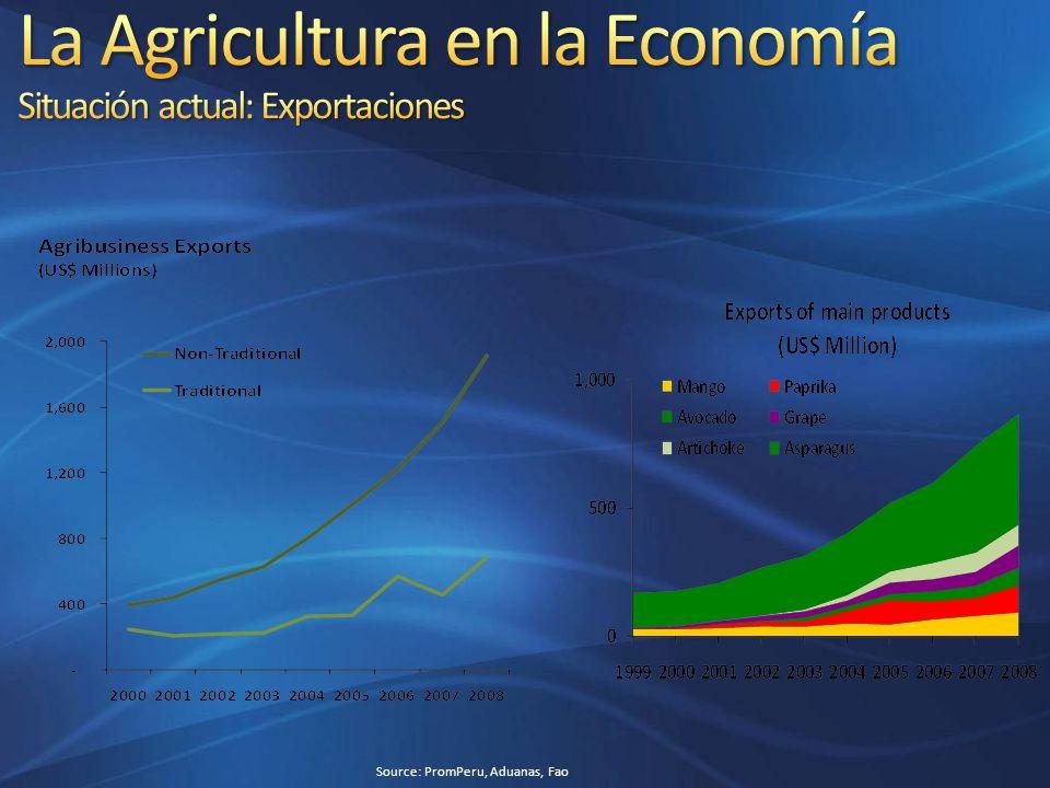 3.Los Biocombustibles: biodiesel y etanol.