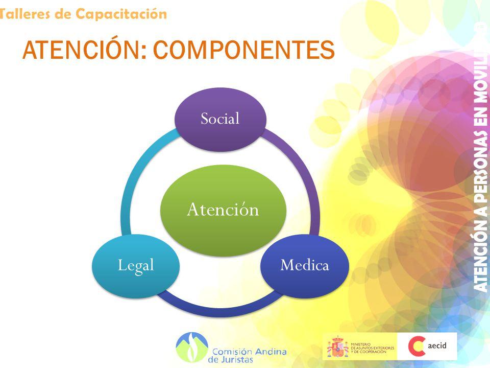 ATENCIÓN: COMPONENTES Atención SocialMedicaLegal