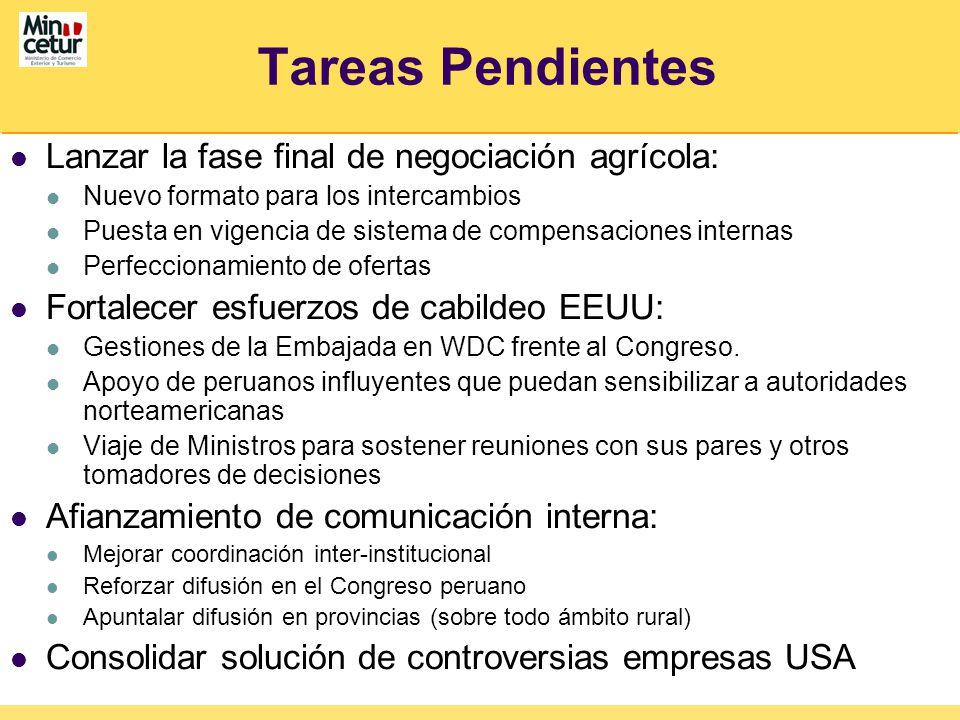 Tareas Pendientes Lanzar la fase final de negociación agrícola: Nuevo formato para los intercambios Puesta en vigencia de sistema de compensaciones in
