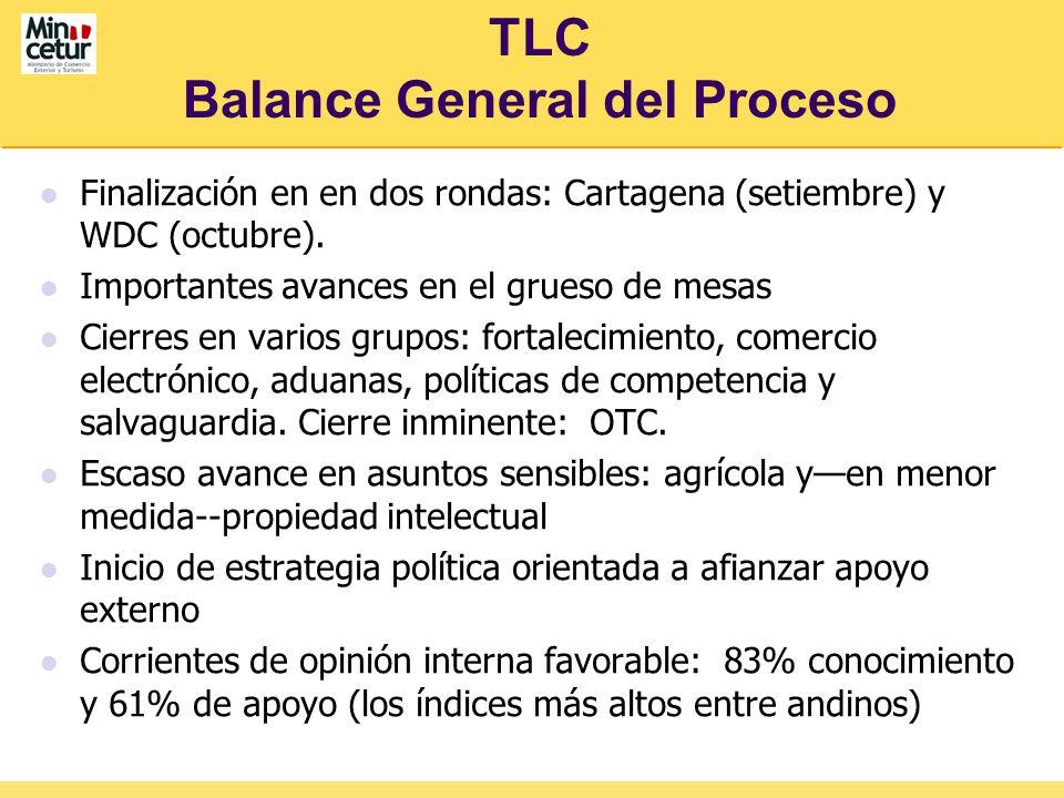 TLC Balance General del Proceso Finalización en en dos rondas: Cartagena (setiembre) y WDC (octubre). Importantes avances en el grueso de mesas Cierre