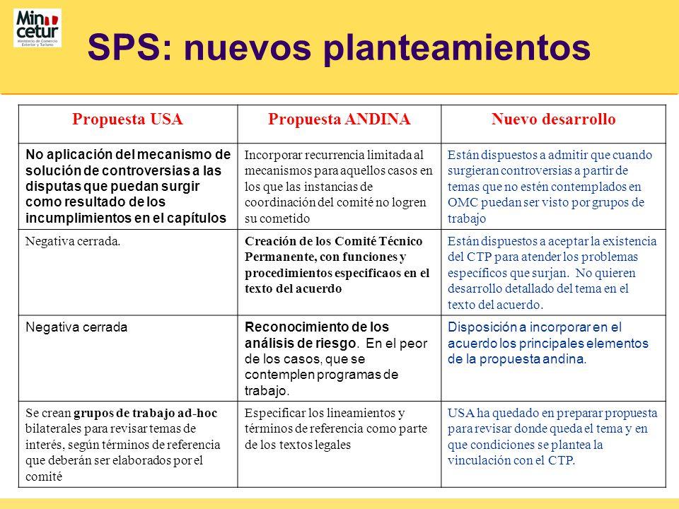 SPS: nuevos planteamientos Propuesta USAPropuesta ANDINANuevo desarrollo No aplicación del mecanismo de solución de controversias a las disputas que p