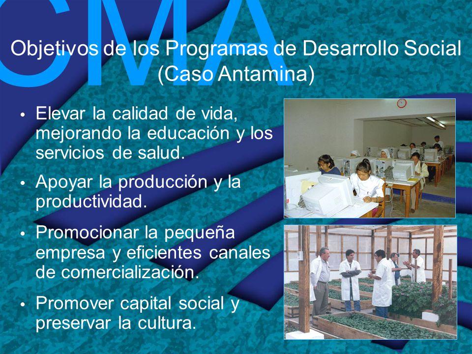 CMA Objetivos de los Programas de Desarrollo Social (Caso Antamina) Elevar la calidad de vida, mejorando la educación y los servicios de salud. Apoyar