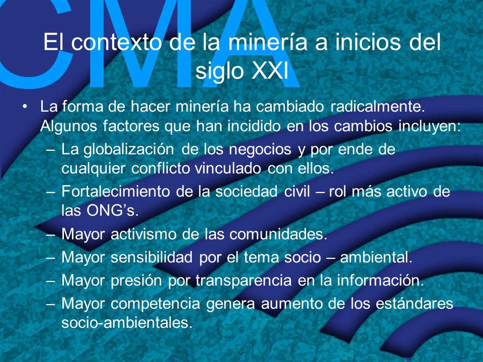 CMA El contexto de la minería a inicios del siglo XXI La forma de hacer minería ha cambiado radicalmente. Algunos factores que han incidido en los cam