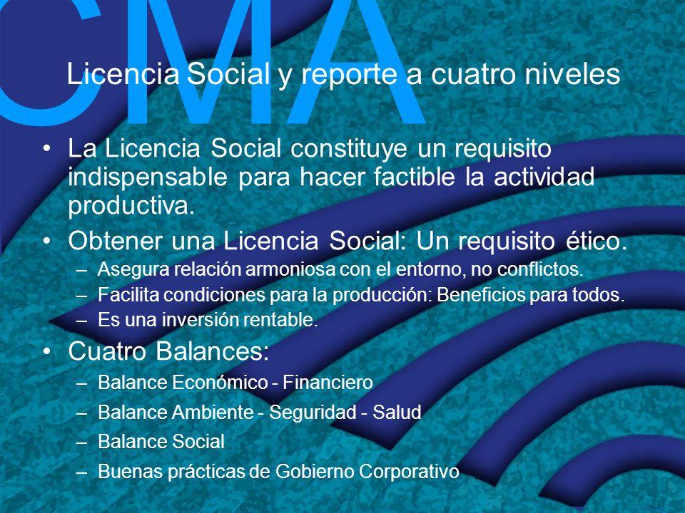 CMA Licencia Social y reporte a cuatro niveles La Licencia Social constituye un requisito indispensable para hacer factible la actividad productiva. O